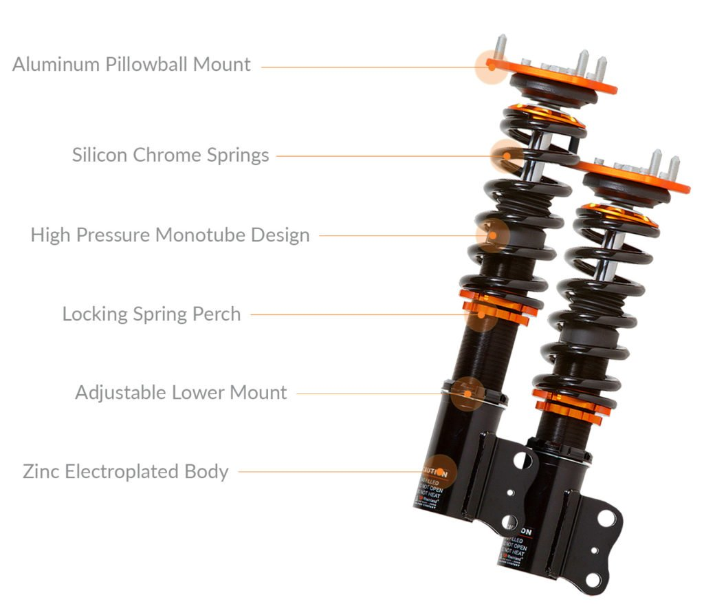 Kontrol-Pro-Coilover-Section